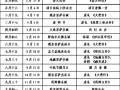 02-19 天津和平:莲宗寺2015年全年法会安排